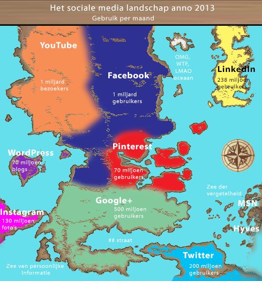 Maak je gebruik van het hele sociale media landschap?