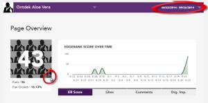 Faecbook Edgerank score voor ontdek-aloe.nl