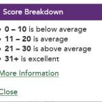 Hoe goed is de edgerank van je pagina? score breakdown